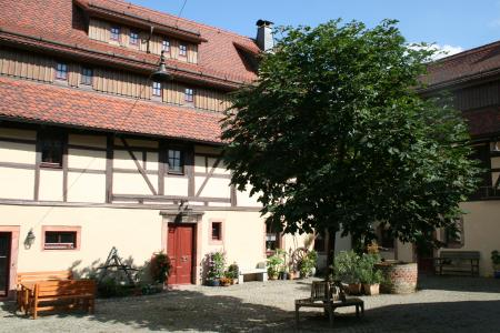Denk Mal - Wellness Ranch Niederfrohna